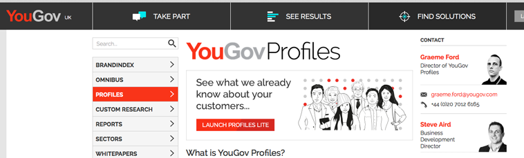yougovprofiles